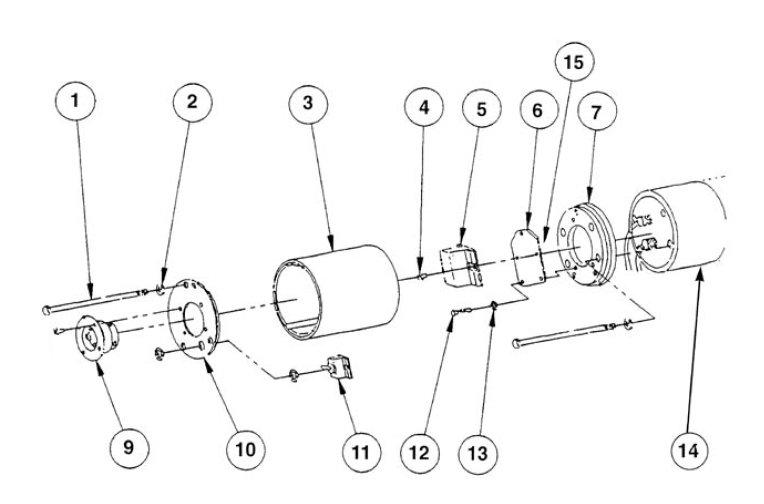 Ridgid® Motor Assembly
