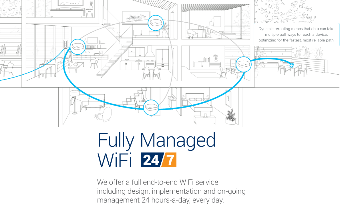Managed Home WiFi Installation 171311000703