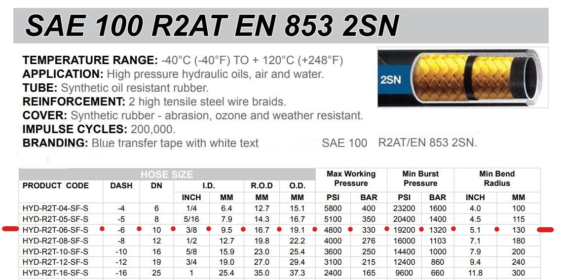 """3/8"""" 2 wire Hydraulic Hose 10m SAE100R2AT-06 4850 PSI"""