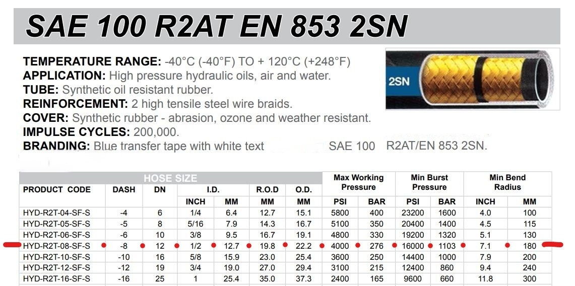 """1/2"""" 2 Wire Hydraulic Hose 10m SAE100R2AT-08 4000 PSI"""
