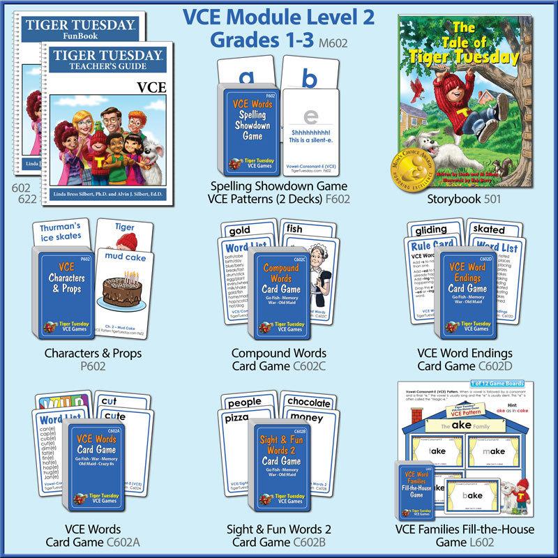 Reading Module 2–VCE (3 Versions)