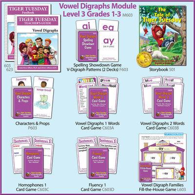 Reading Module 3–Vowel Digraphs (3 Versions)