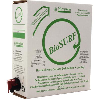BioSurf RTU disinfection
