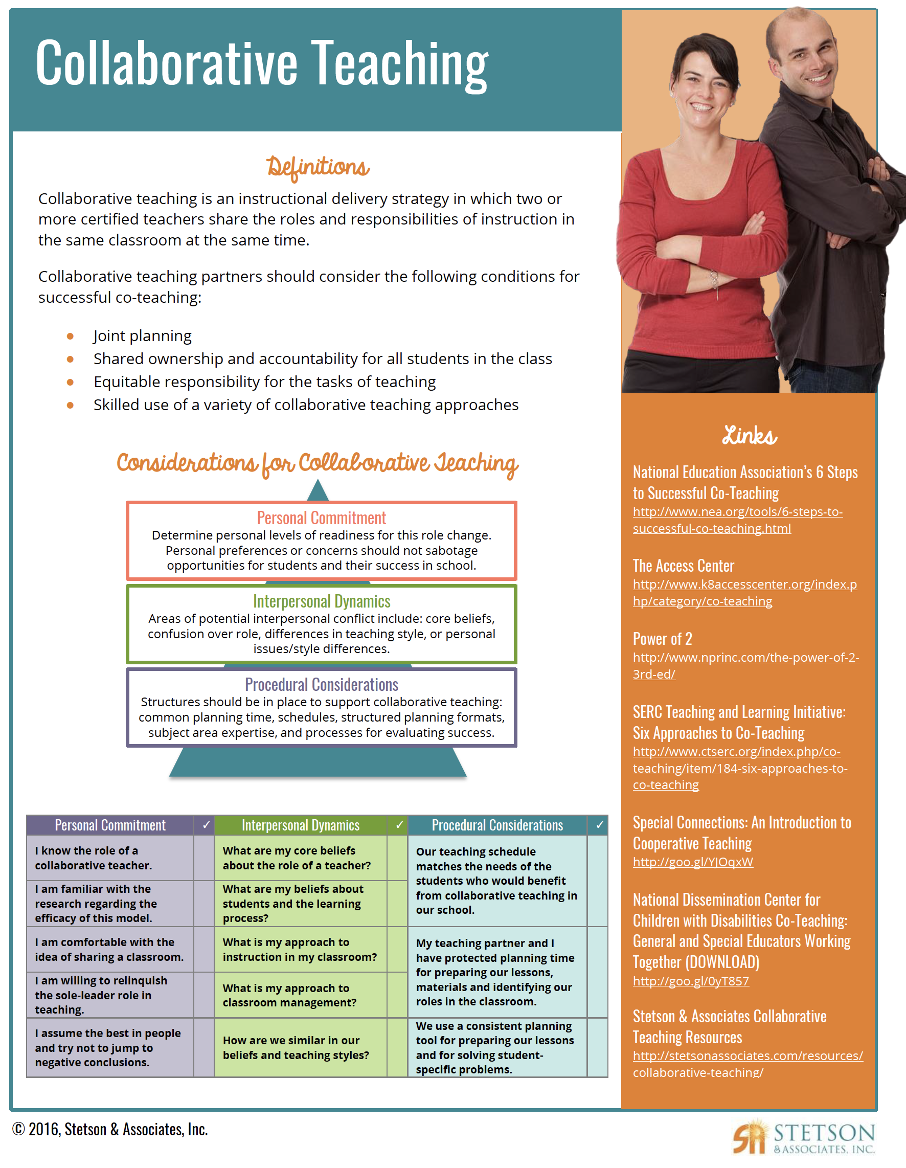 Collaborative Teaching Information Card 00053