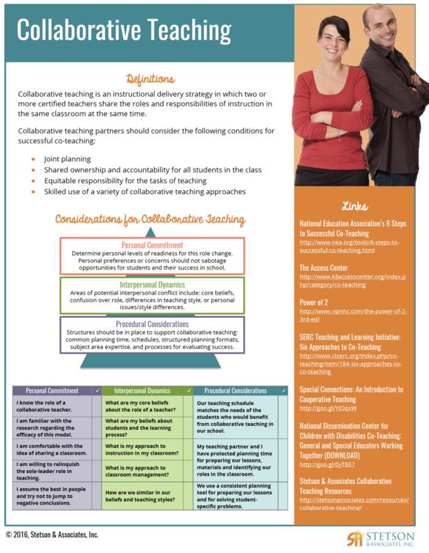 Collaborative Teaching Practices ~ Shop inclusive schools network