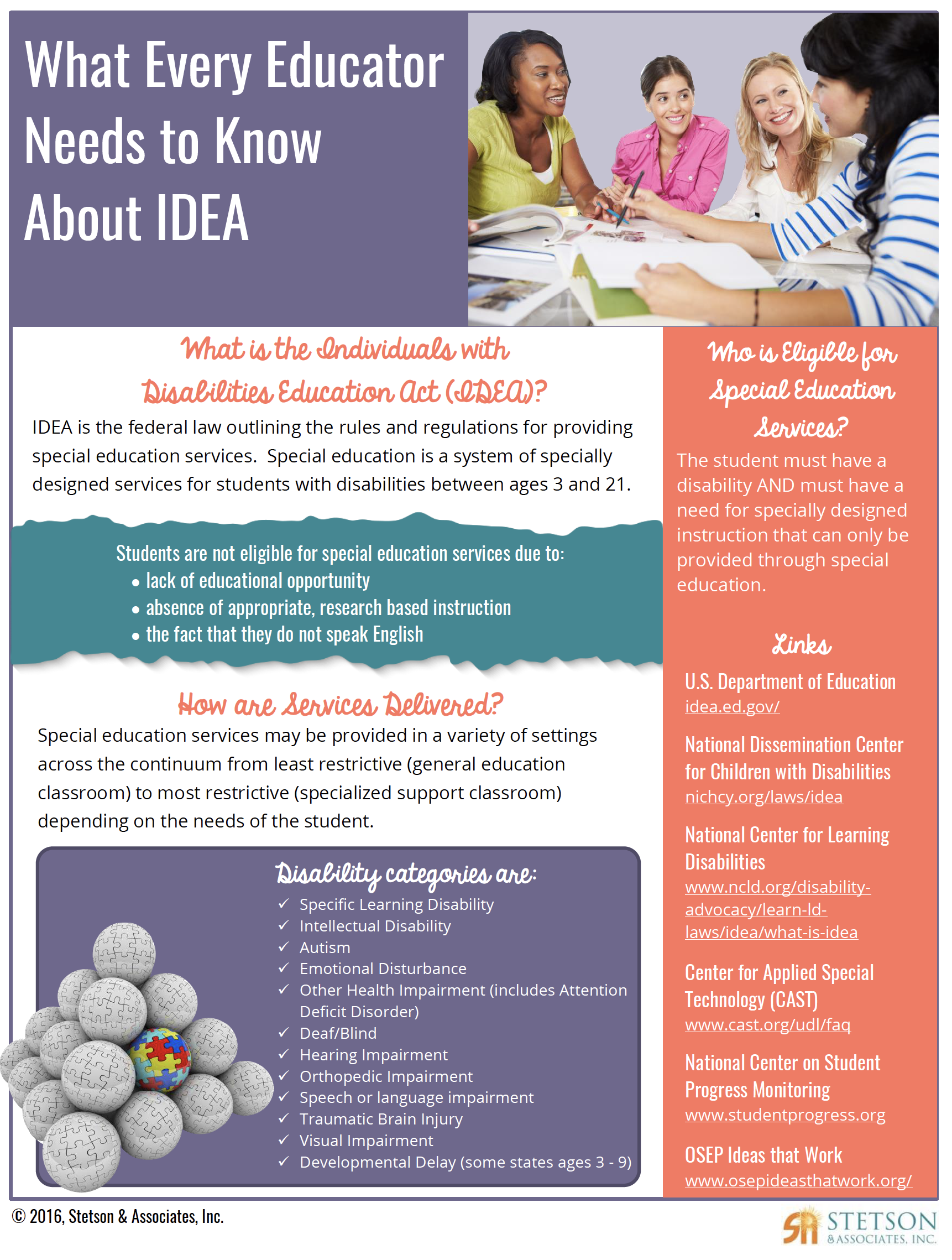 What Every Educator Needs to Know About IDEA Information Card 00026