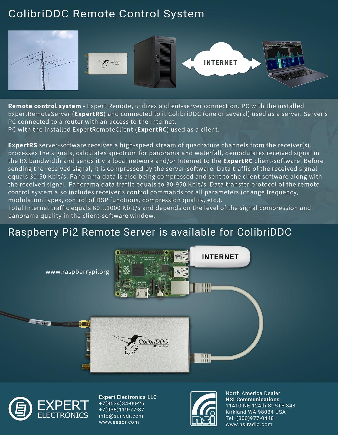 Raspberry Pi3 Colibri SDR