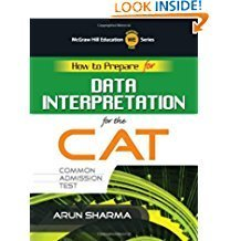 How to Prepare for Data Interpretation for the Cat by Arun Sharma