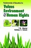 Values Environment  Human Rights