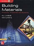 Building Materials Products Properties and Systems by M. Gambhir