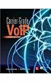 Carrier Grade VOIP by Swale
