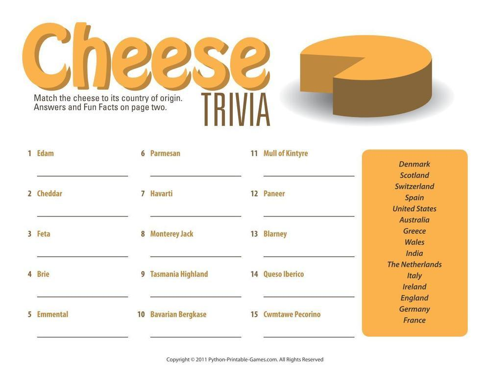 Foods & Drinks Games: Cheese Trivia Game