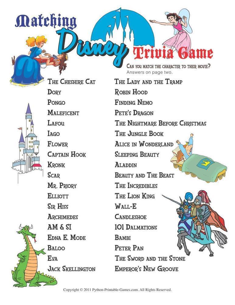 Pop Culture Games: Disney Trivia