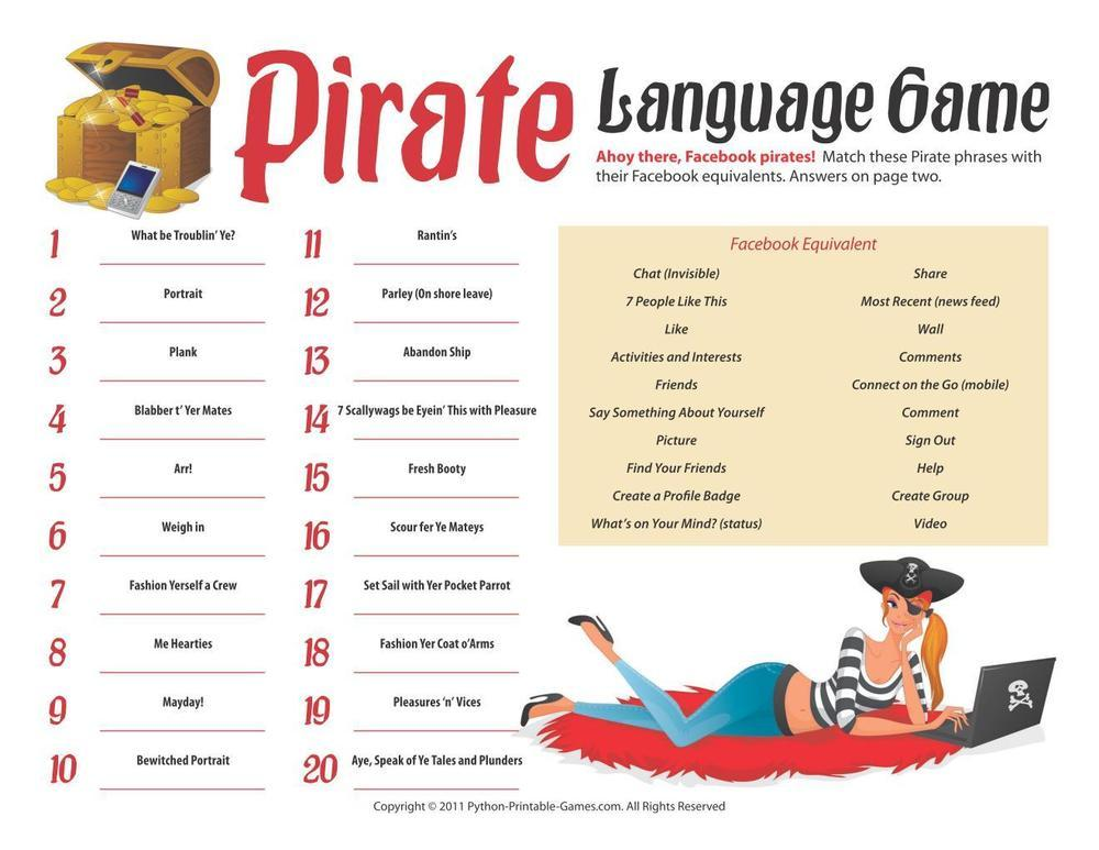 Pirate Party: Language