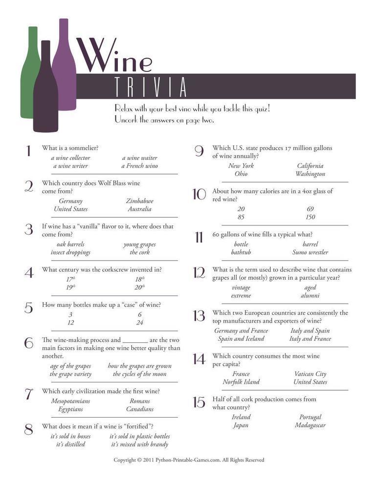 Foods & Drinks Games: Wine Trivia