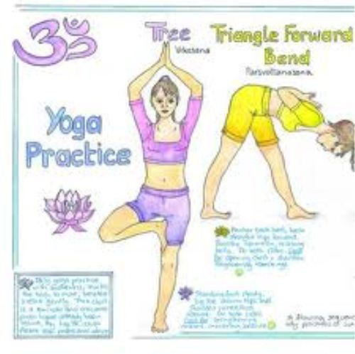Yoga guide Wall Chart