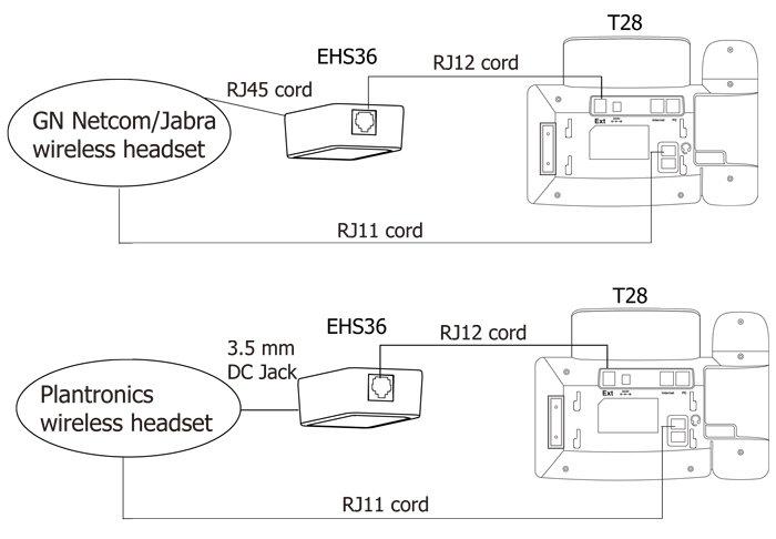 Yealink EHS Wireless Headset Adapter