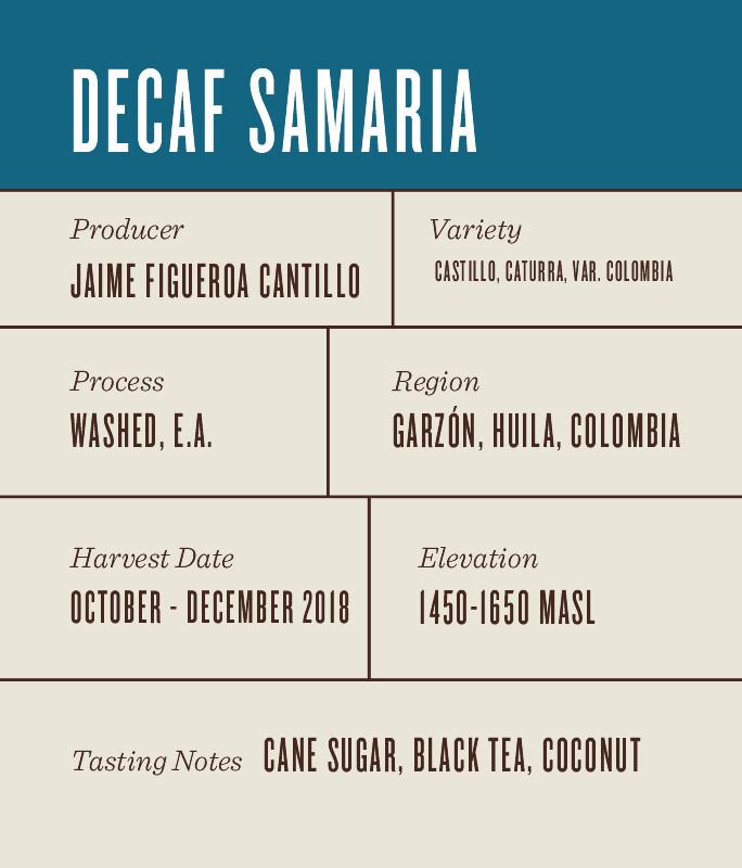 Decaf Colombia Samaria