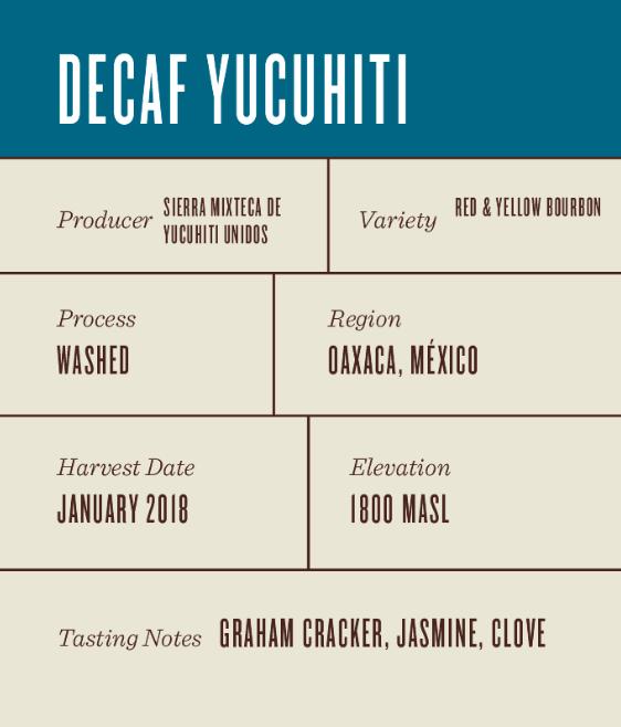 Decaf México Yucuhiti