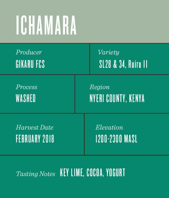 Kenya Ichamara