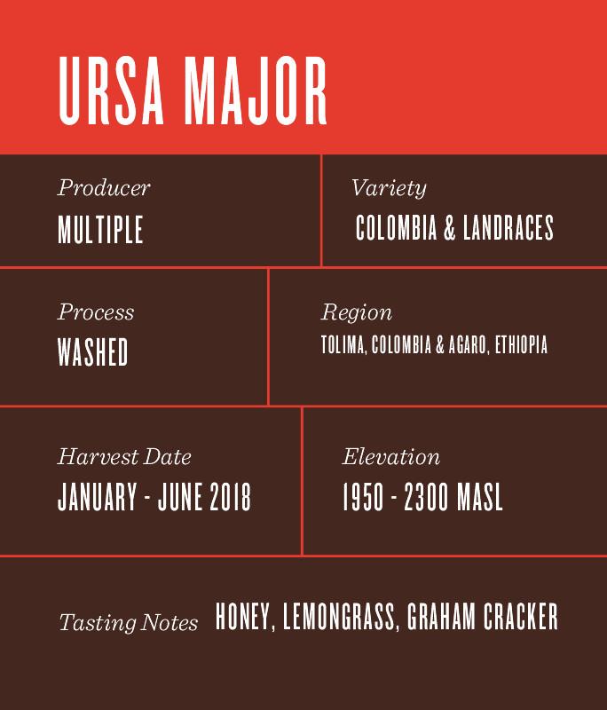 Ursa Major Blend