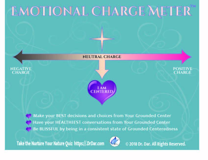 Emotional Charge Meter 00000