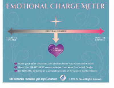 Emotional Charge Meter
