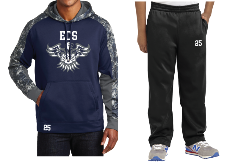 ECS Combo