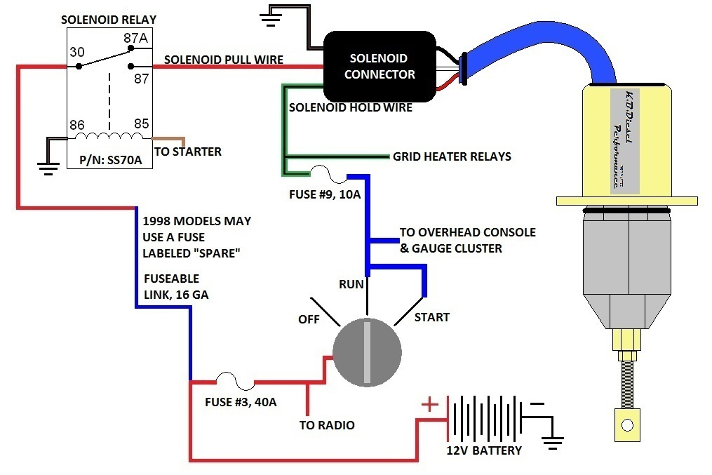 2 5 U2033 P7100 Fuel Pump Shut Off Solenoid For 1994