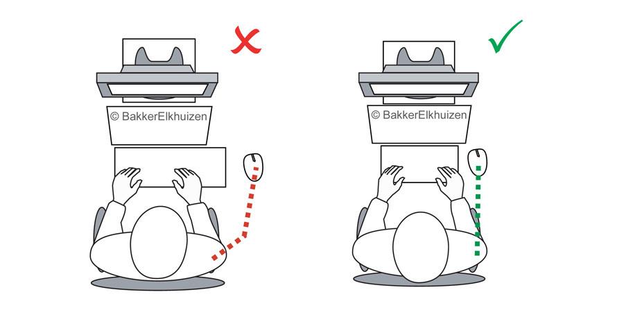 Der weite Weg zur Maus entfällt, zentriertes Arbeiten ist mit dem S-Board 840 möglich