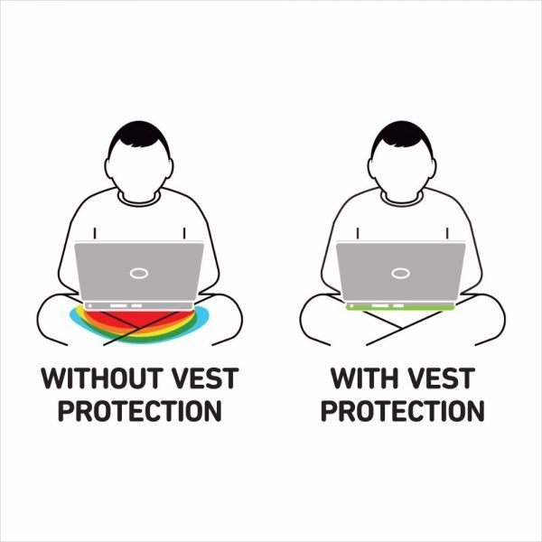 vest Laptop Radiation Shield