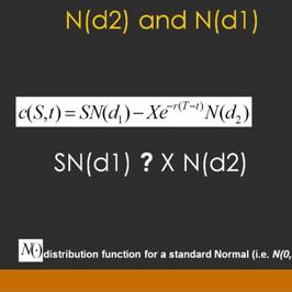 Understanding N(d1) & N(d2) - Online Course