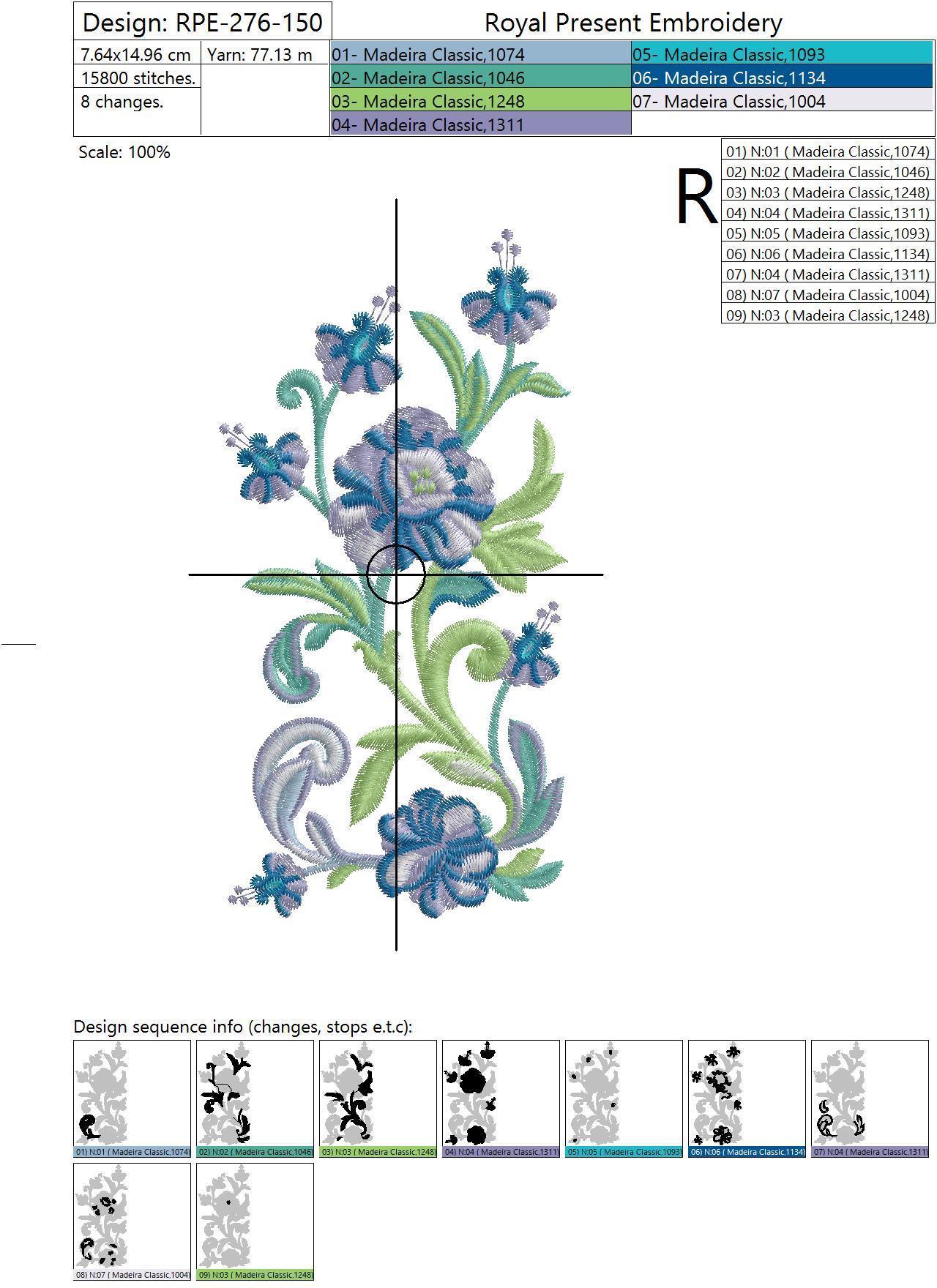 Дизайн машинной вышивки Изумрудный бордюр - 2 в 1
