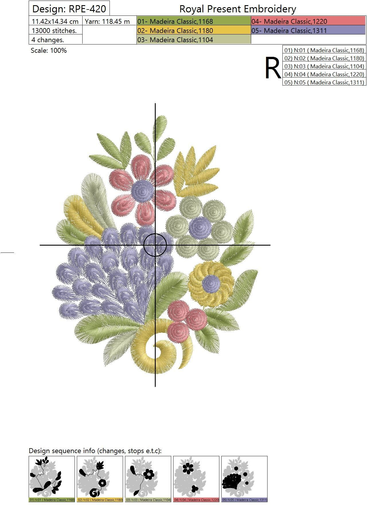 Дизайн для машинной вышивки бесплатно Экзотический букет цветов