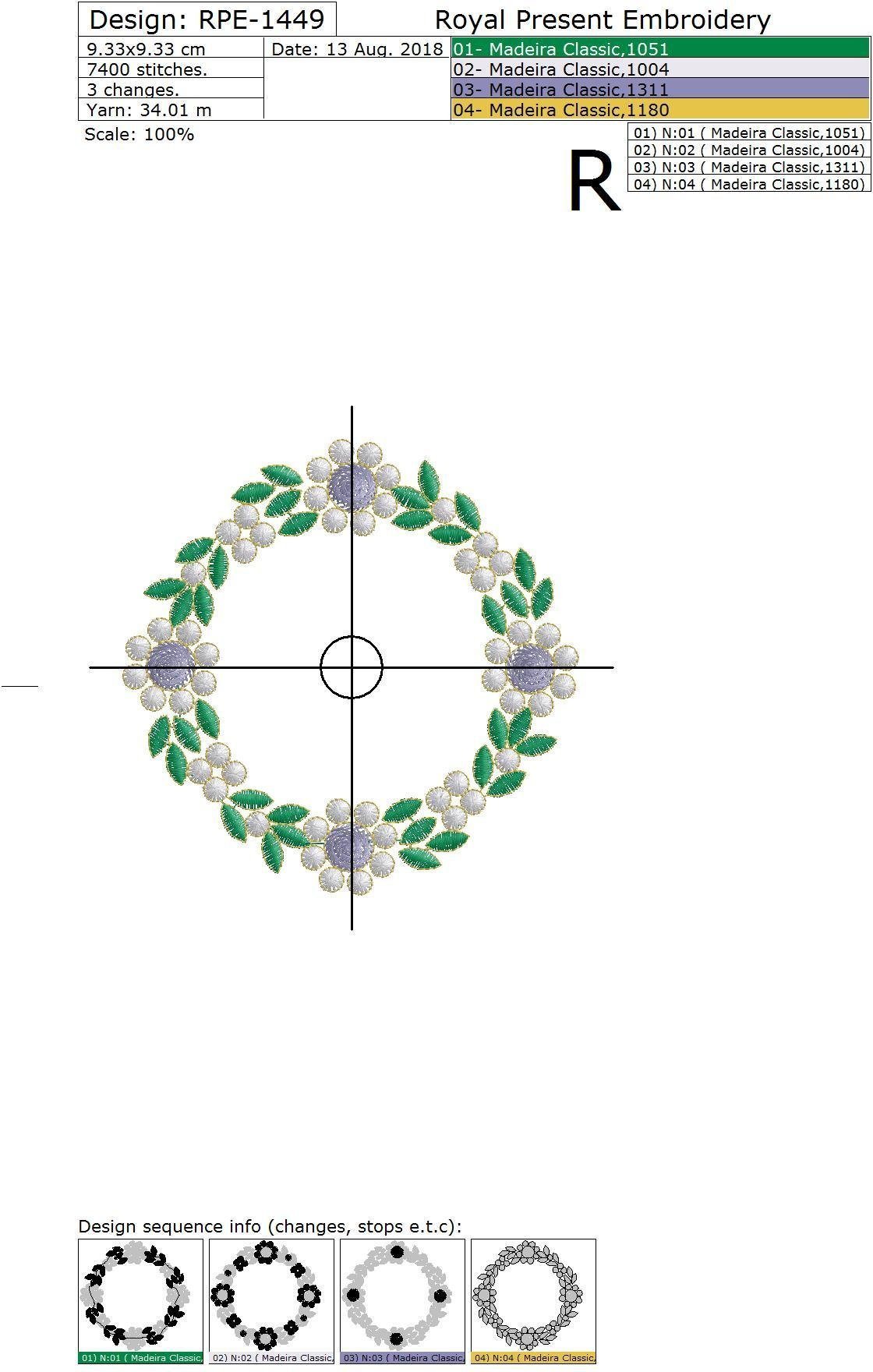Набор Дизайнов машинной вышивки Изумрудные цветы