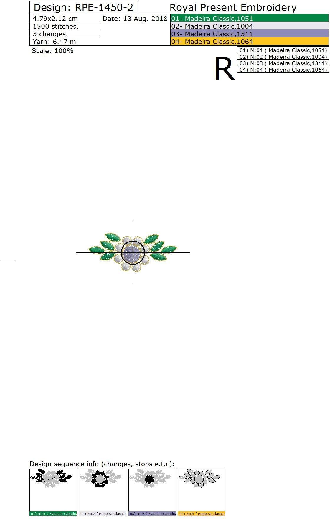 Мини дизайны машинной вышивки Изумрудные цветы