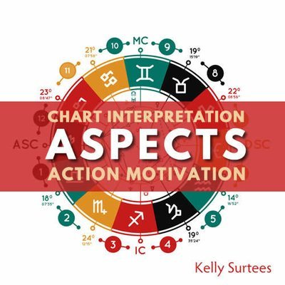 Aspects Course