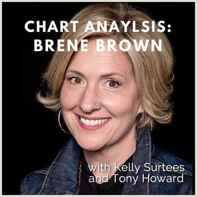 Brene Brown webinar