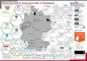 Genuine parts wholesalers in Germany - Poster