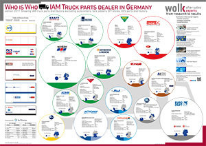 "The ""Who is Who"" of the truck parts distributors in Germany"