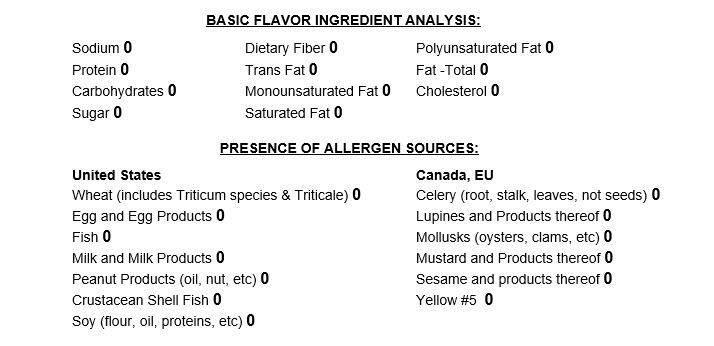 Flavor Essence LEMON (Meyer Lemon) -Unsweetened Natural Flavoring