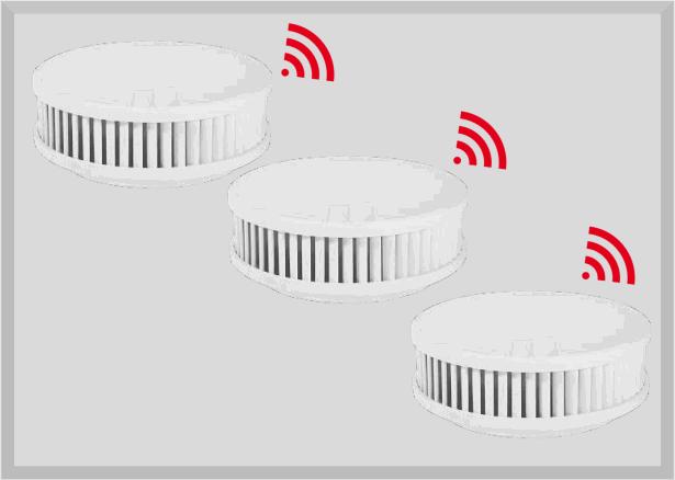 Rauchwarnmelder Pyrexx PX-IC (Funkvernetzt) (3er-Set) mit 12 Jahres Batterie