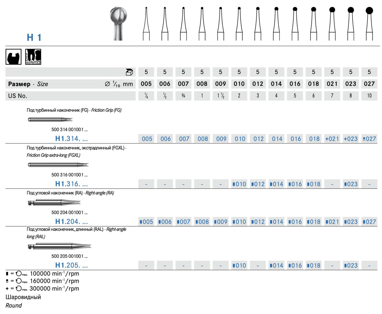 KOMET - Freze extraduri (H1, H31, H31L)
