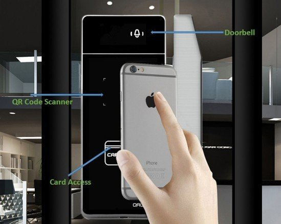 Using a SmartPhone to Unlock Your Office Door/Double Door/Free Shipping