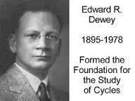 AUGUST 2016 FREEBIE  - Edward R. Dewey's Original Cycles Course (1955)