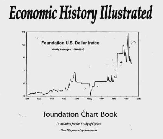 SEPTEMBER 2016 FREEBIE  - FSC Original Long-Term Data Chartbook