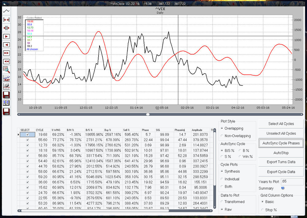 Techsignal 9 EOD / Intraday Demo Version