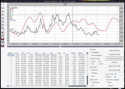 Techsignal 9 EOD / Intraday With AutoSync - Annual License