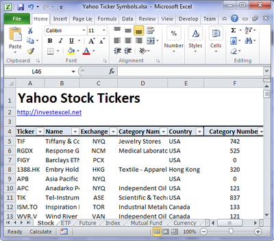 Complete List of 245,784 Yahoo Ticker Symbols for Techsignal Users