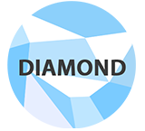 Early Adopter Only - 3 Years of Wealthbuilder Diamond Annual $24,750 Premium Membership